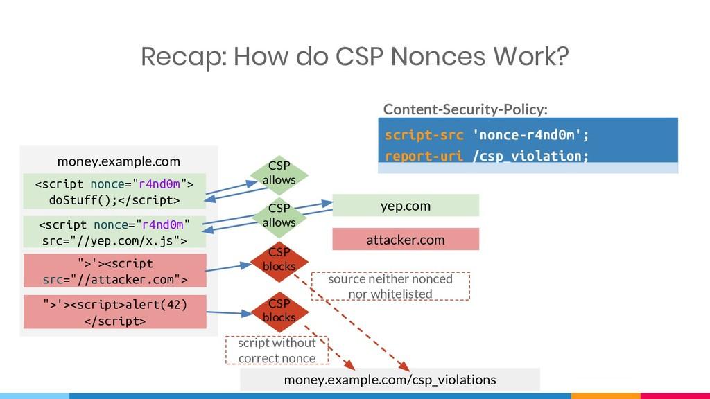 "money.example.com attacker.com "">'><script>aler..."