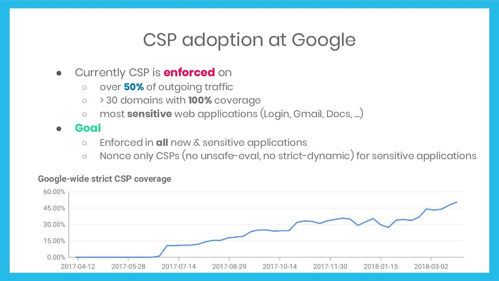 CSP adoption at Google ● Currently CSP is enfor...