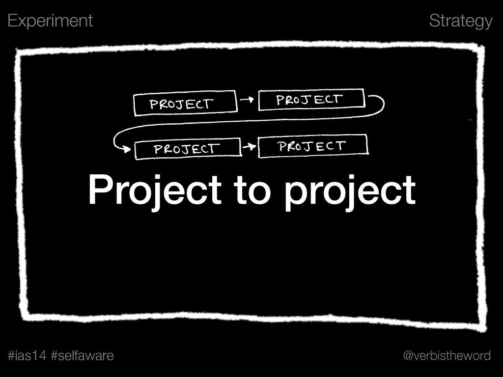 Strategy #ias14 #selfaware @verbistheword Proje...