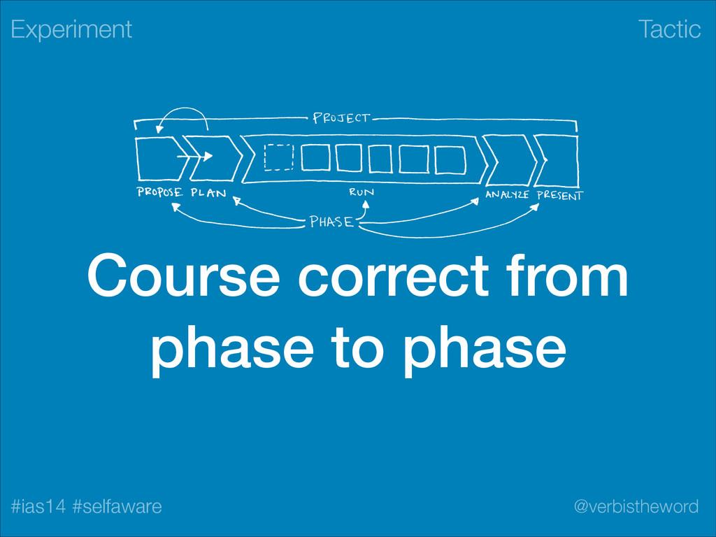 Tactic #ias14 #selfaware @verbistheword Course ...