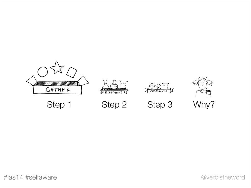 #ias14 #selfaware @verbistheword Step 1 Step 2 ...