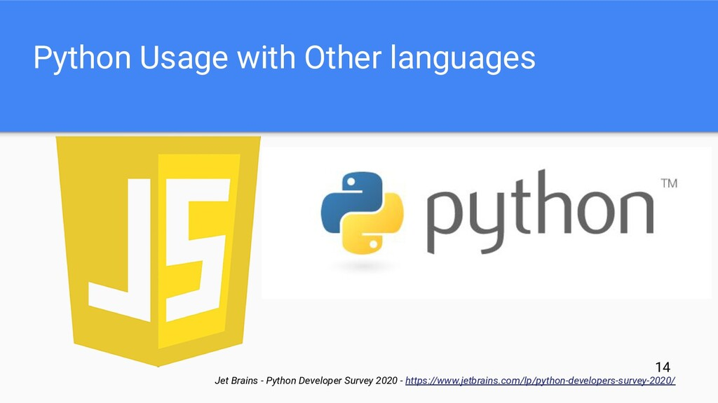 Python Usage with Other languages Jet Brains - ...