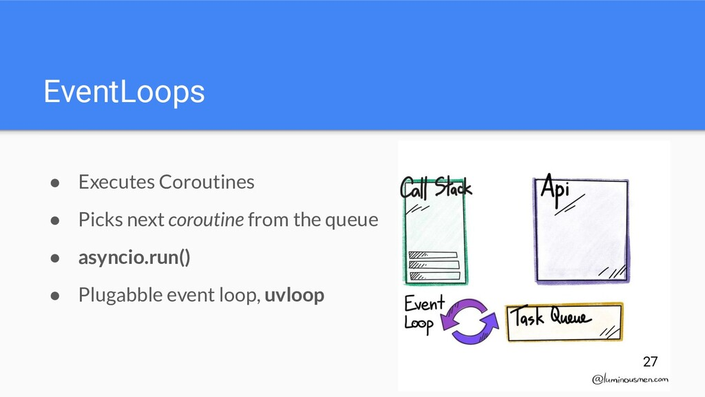 EventLoops ● Executes Coroutines ● Picks next c...