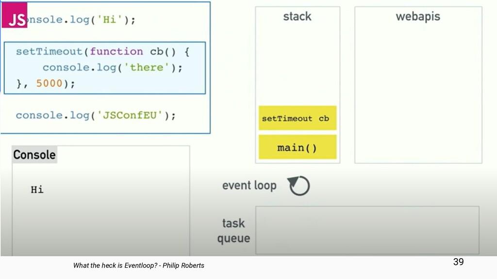EventLoop What the heck is Eventloop? - Philip ...