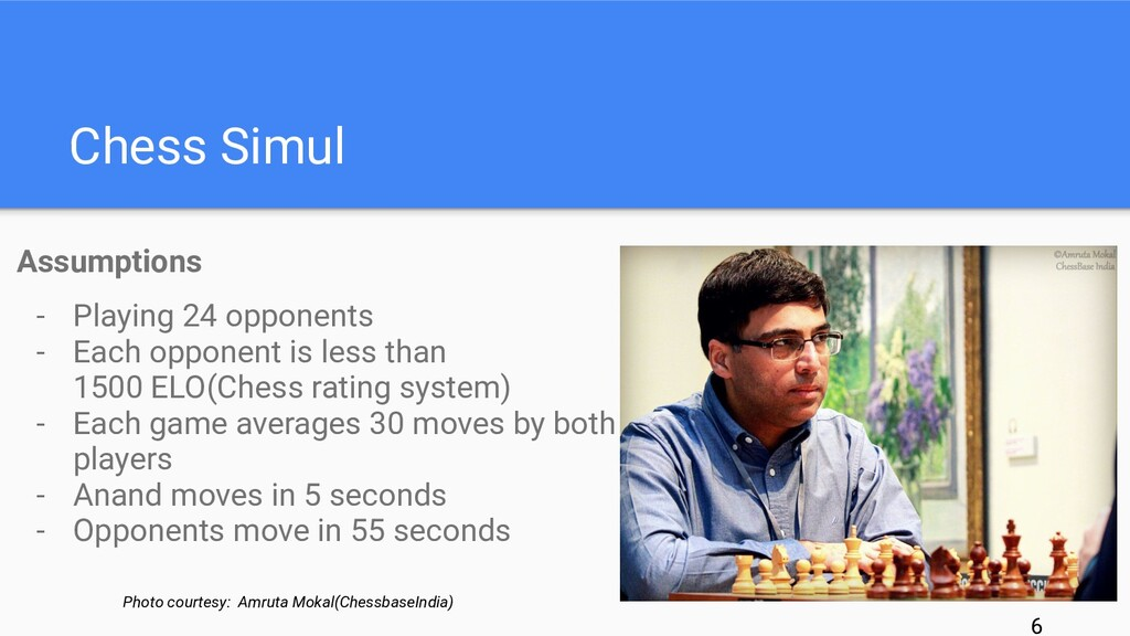 Chess Simul Assumptions - Playing 24 opponents ...