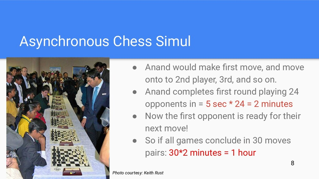 Asynchronous Chess Simul ● Anand would make firs...