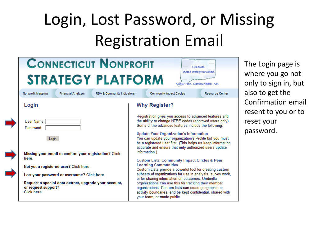 Login, Lost Password, or Missing Registration E...