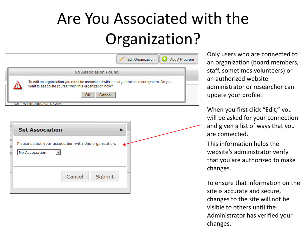 Are You Associated with the Organization? Only ...