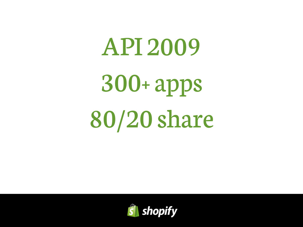 API 2009 300+ apps 80/20 share