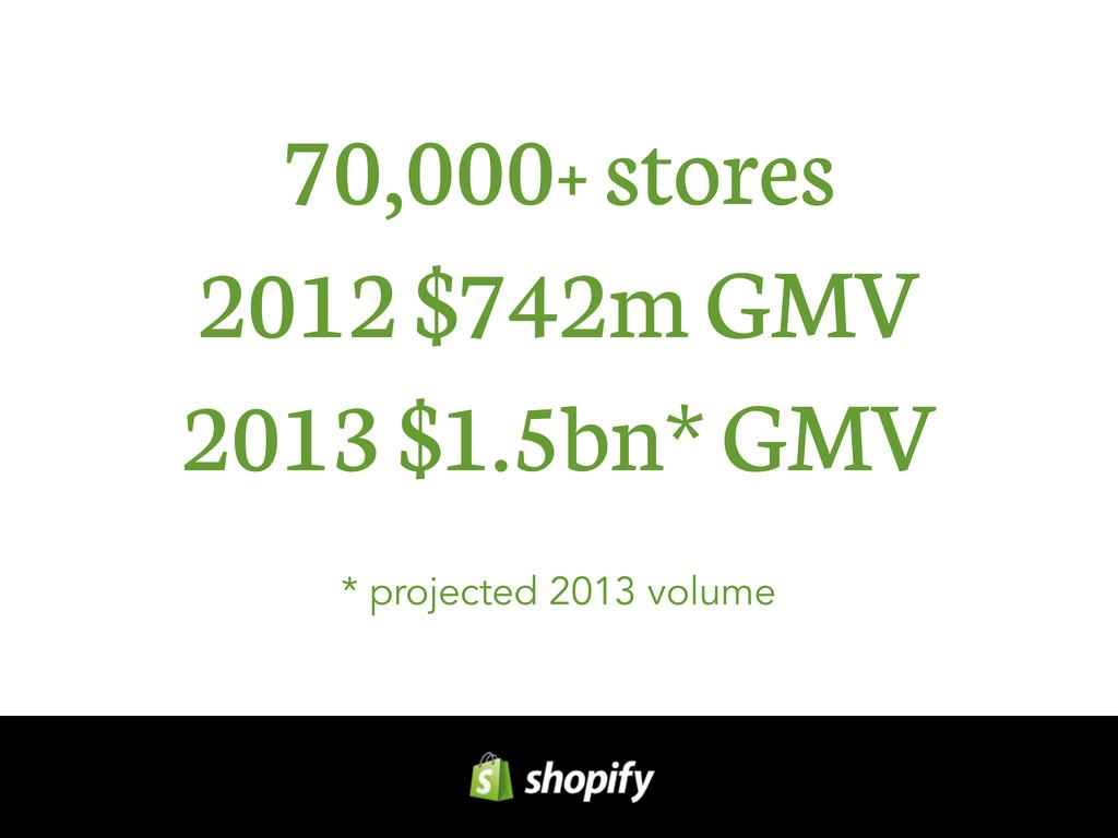 70,000+ stores 2012 $742m GMV 2013 $1.5bn* GMV ...