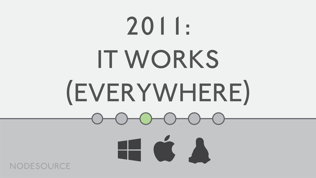 2011:
