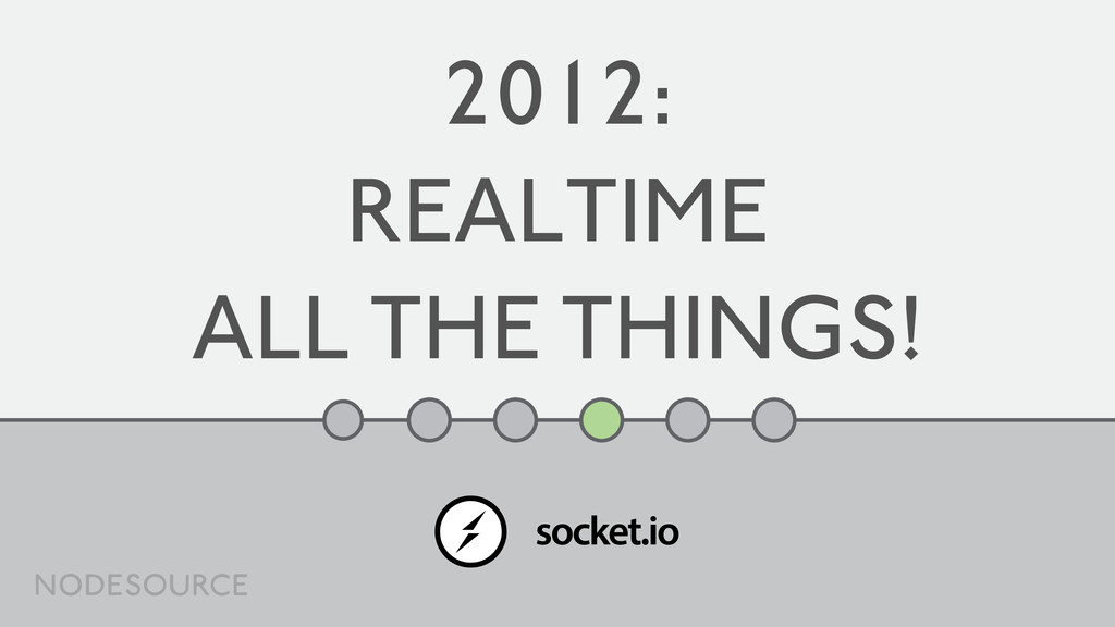 2012: