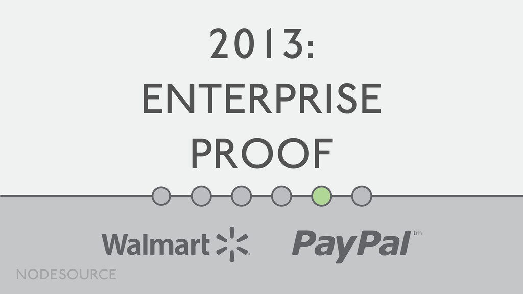 2013: