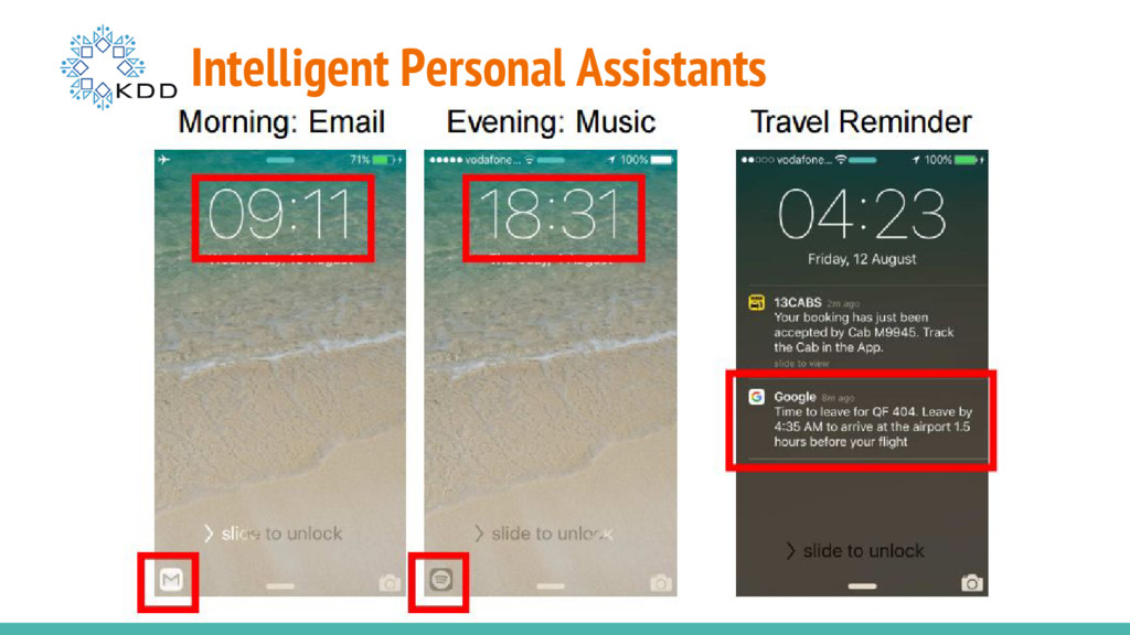 Intelligent Personal Assistants