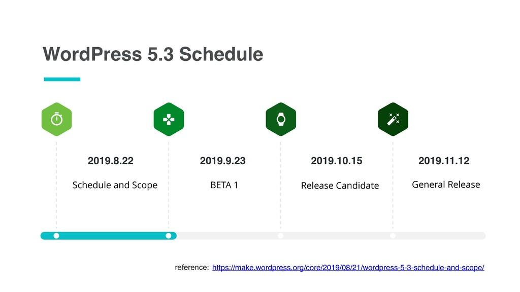 WordPress 5.3 Schedule Schedule and Scope 2019....