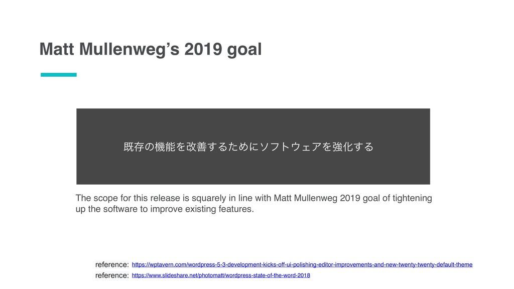 Matt Mullenweg's 2019 goal reference: https://w...