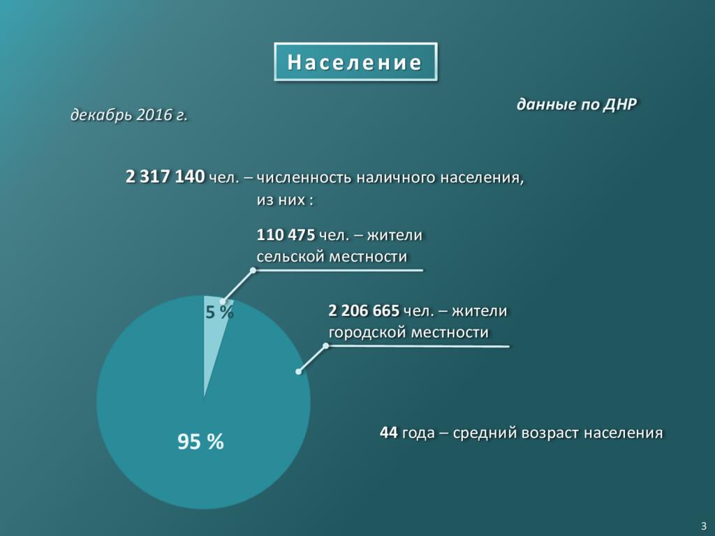 декабрь 2016 г. 2 317 140 чел. ─ численность на...