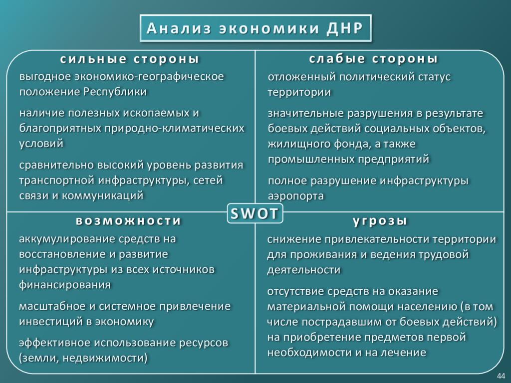 Анализ экономики ДНР 44 SWOT с и л ьн ые с то р...
