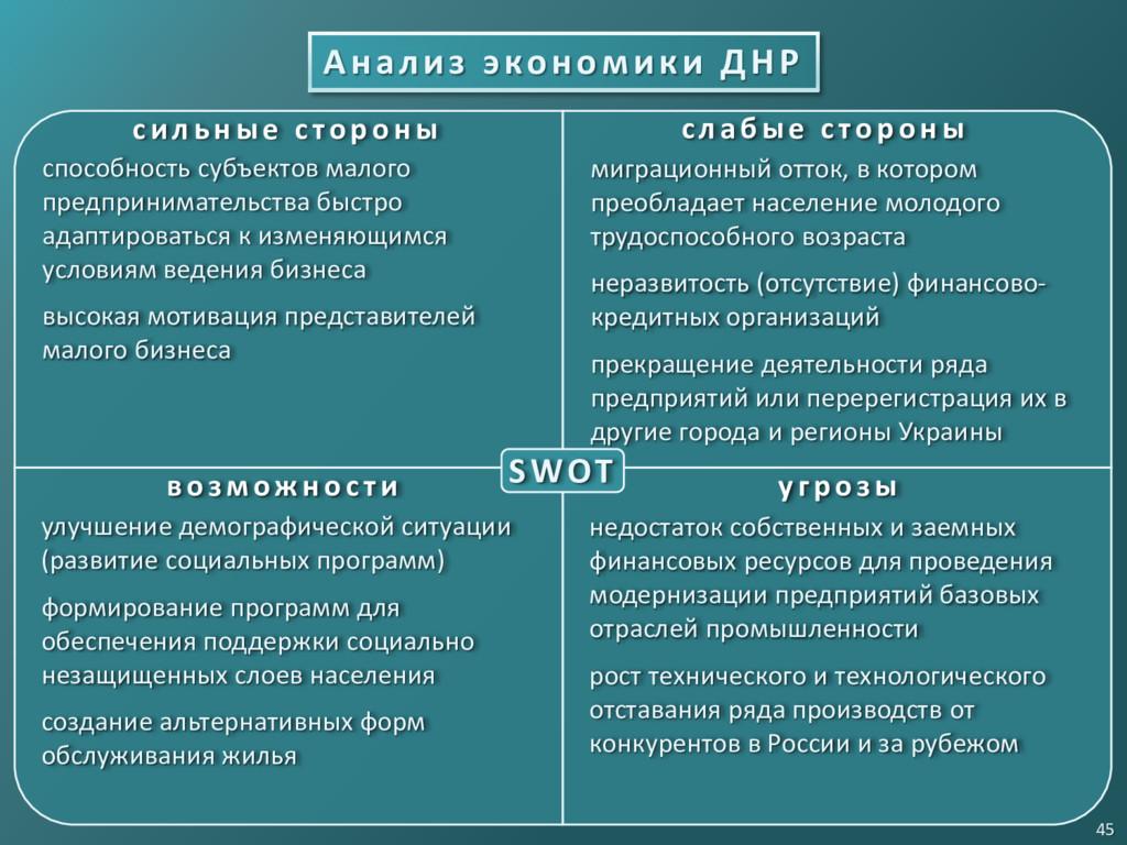 Анализ экономики ДНР 45 SWOT с и л ьн ые с то р...