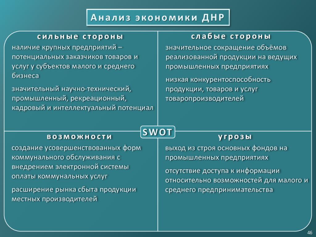 Анализ экономики ДНР 46 SWOT с и л ьн ые с то р...