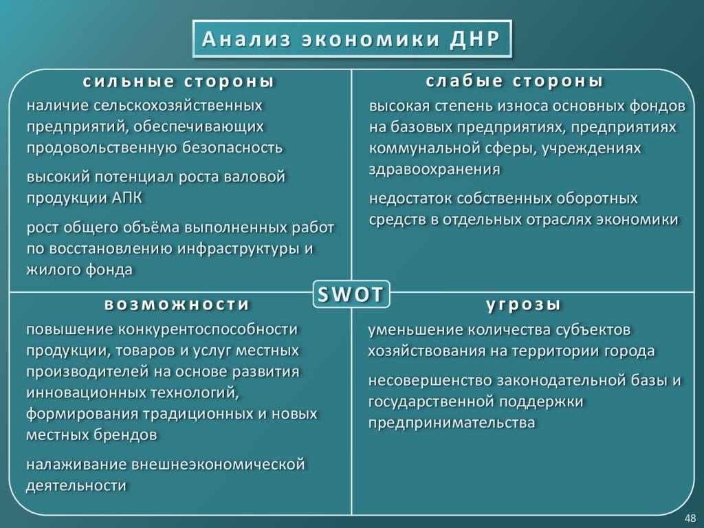Анализ экономики ДНР 48 SWOT с и л ьн ые с то р...