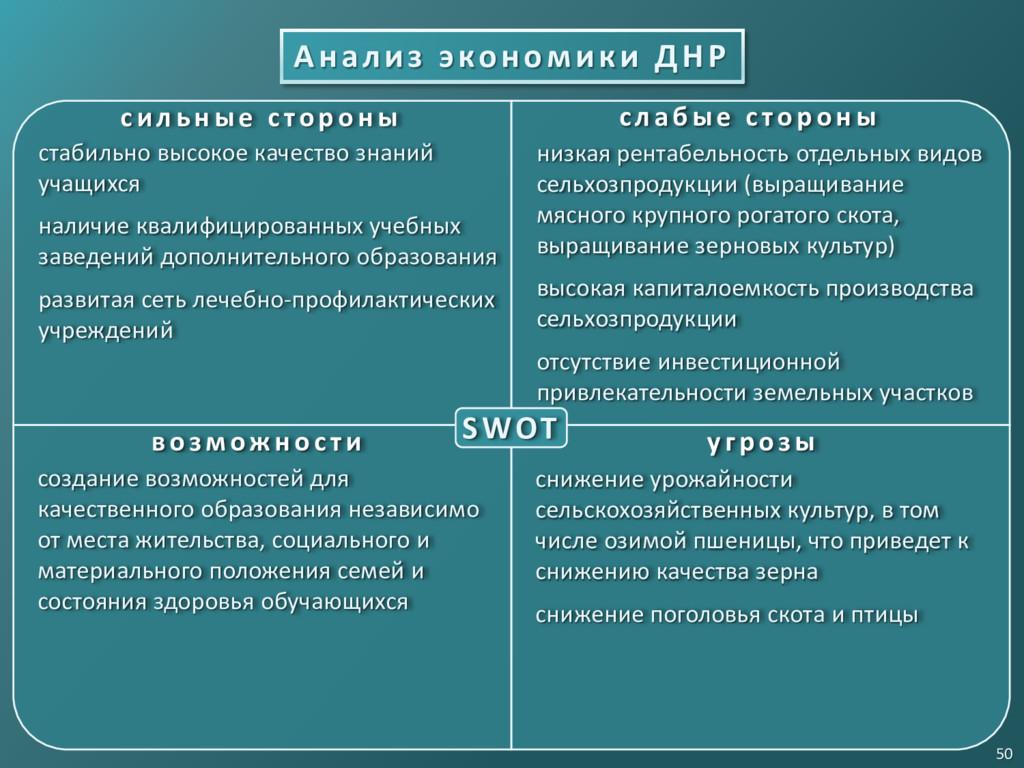 Анализ экономики ДНР 50 SWOT с и л ьн ые с то р...