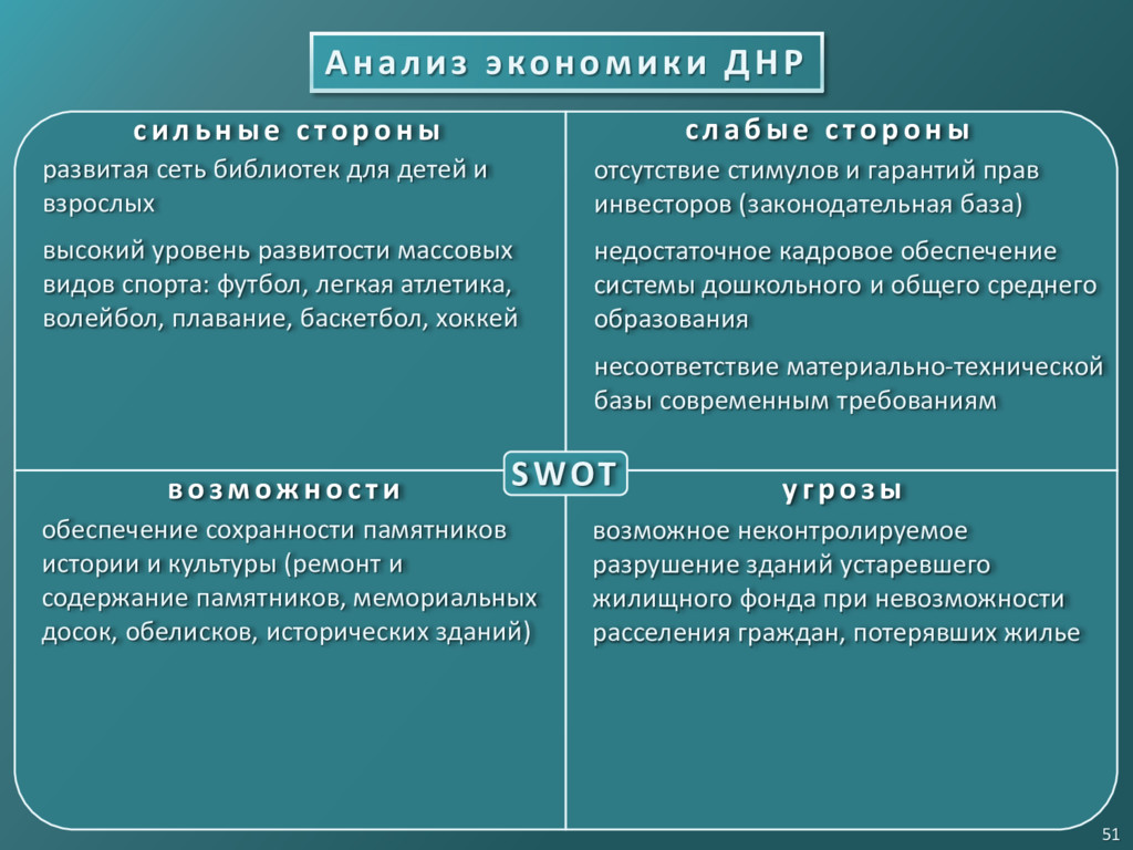 Анализ экономики ДНР 51 SWOT с и л ьн ые с то р...