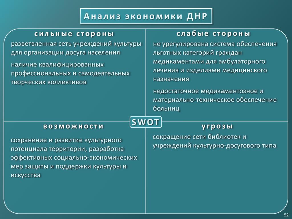 Анализ экономики ДНР 52 SWOT с и л ьн ые с то р...