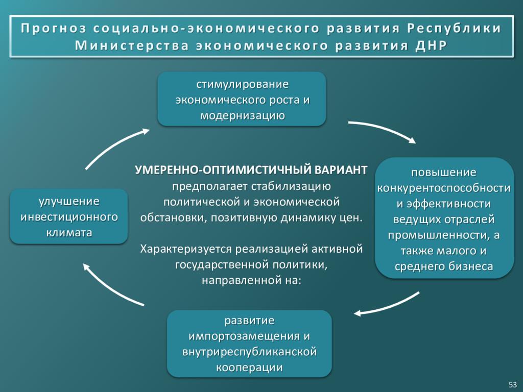 предполагает стабилизацию политической и эконом...