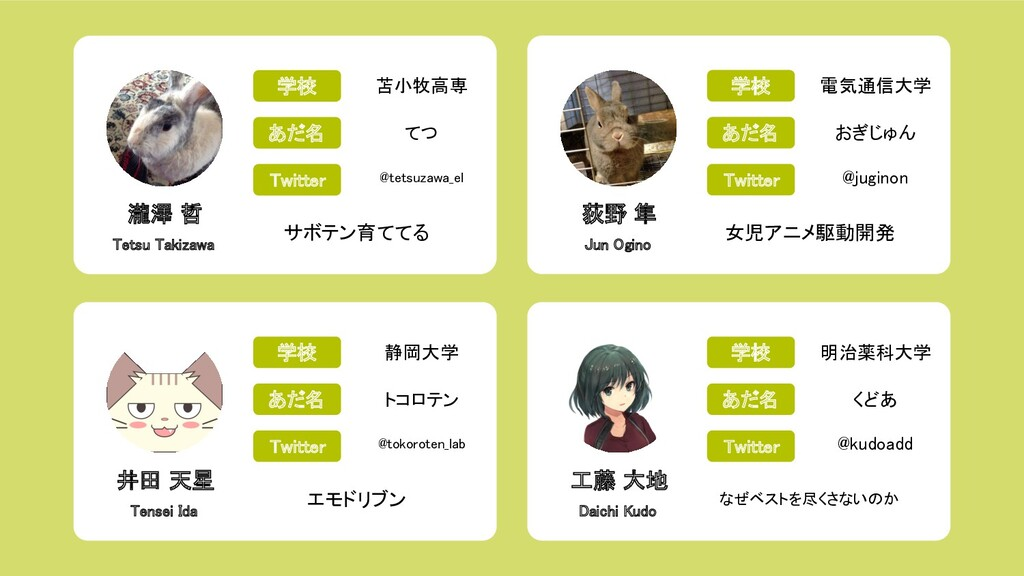 学校 あだ名 Twitter 荻野 隼 Jun Ogino 電気通信大学 おぎじゅ...