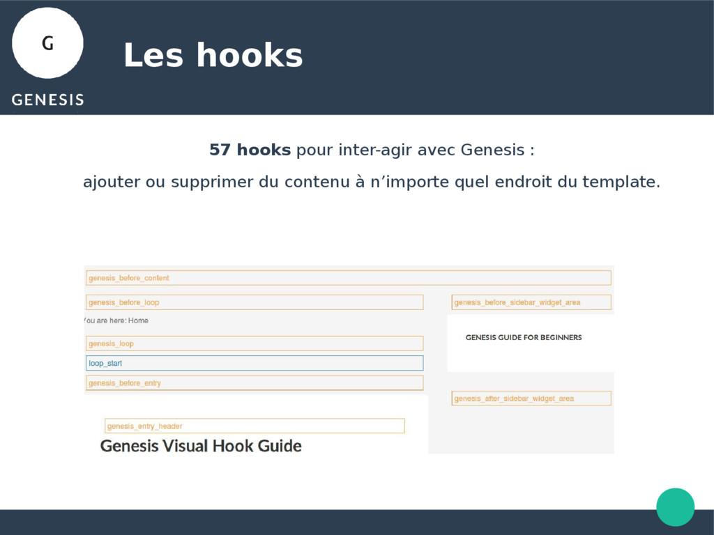 Les hooks 57 hooks pour inter-agir avec Genesis...
