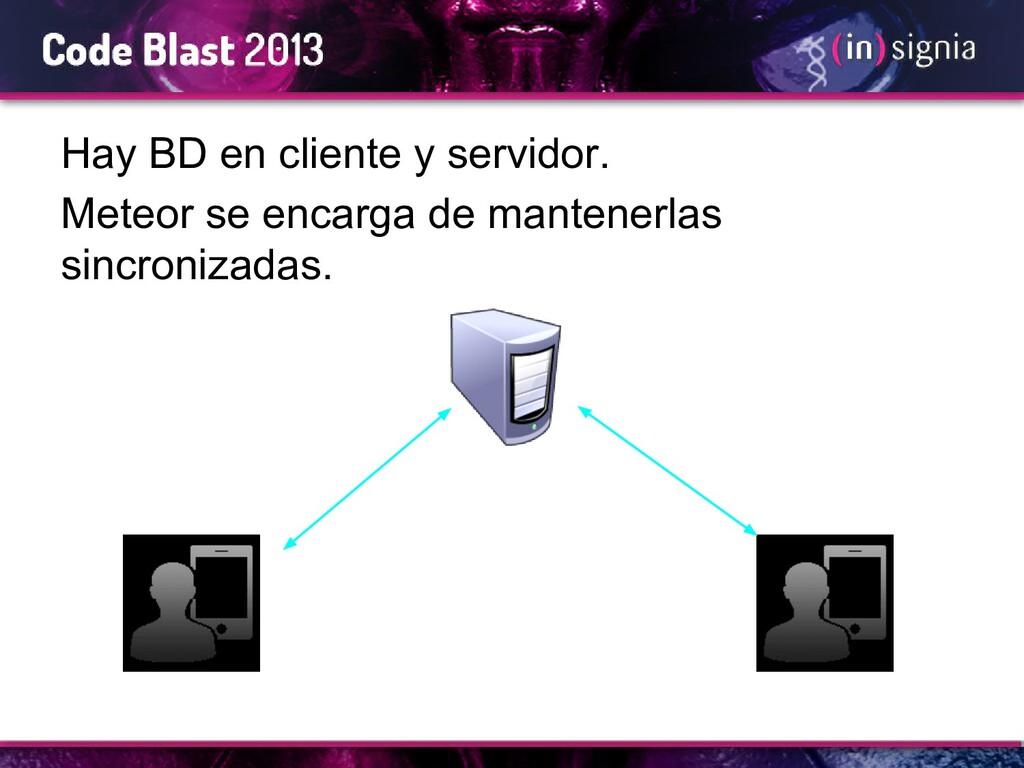 Hay BD en cliente y servidor. Meteor se encarga...