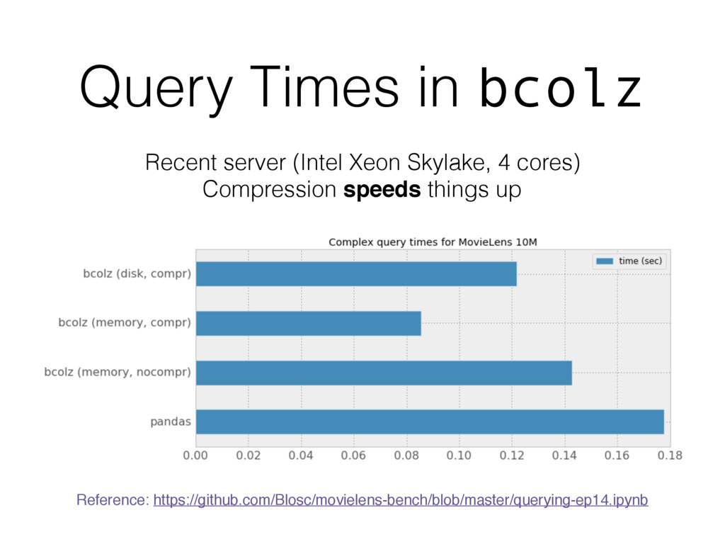 Query Times in bcolz Reference: https://github....