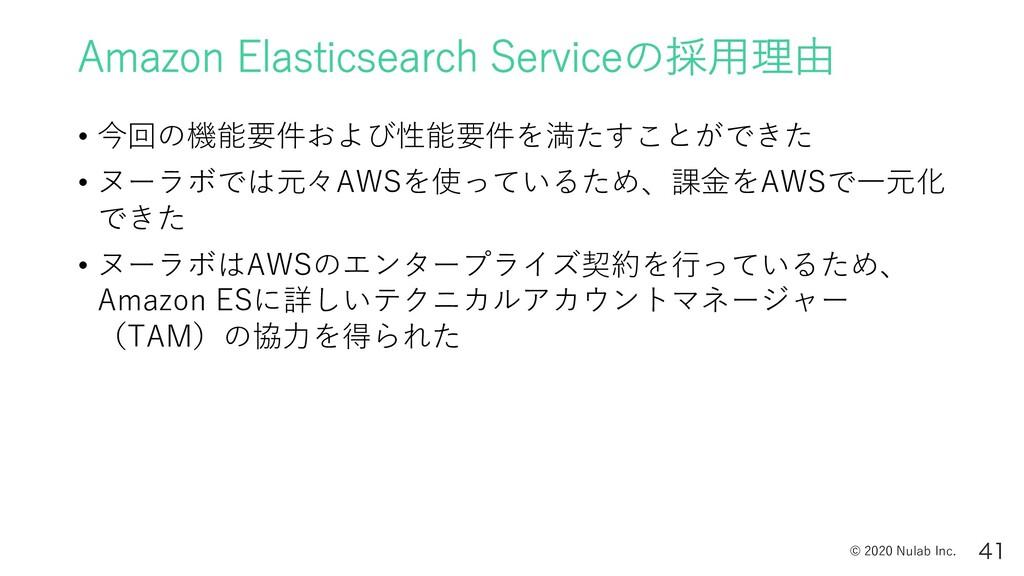 © 2020 Nulab Inc. Amazon Elasticsearch Serviceの...