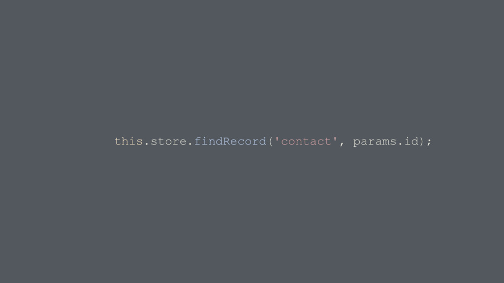 this.store.findRecord('contact', params.id);