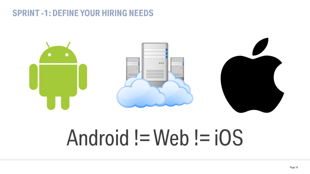 SPRINT -1: DEFINE YOUR HIRING NEEDS Page 16 And...