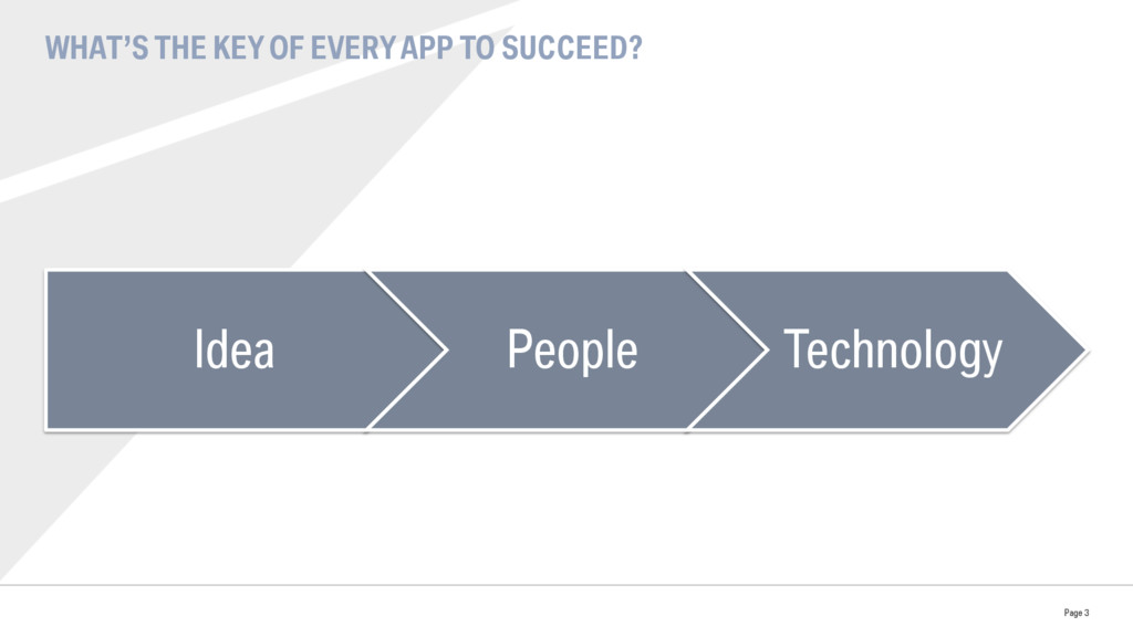 WHAT'S THE KEY OF EVERY APP TO SUCCEED? Idea Pe...