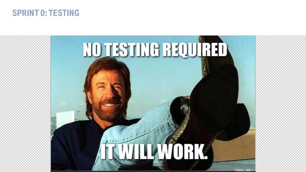 SPRINT 0: TESTING