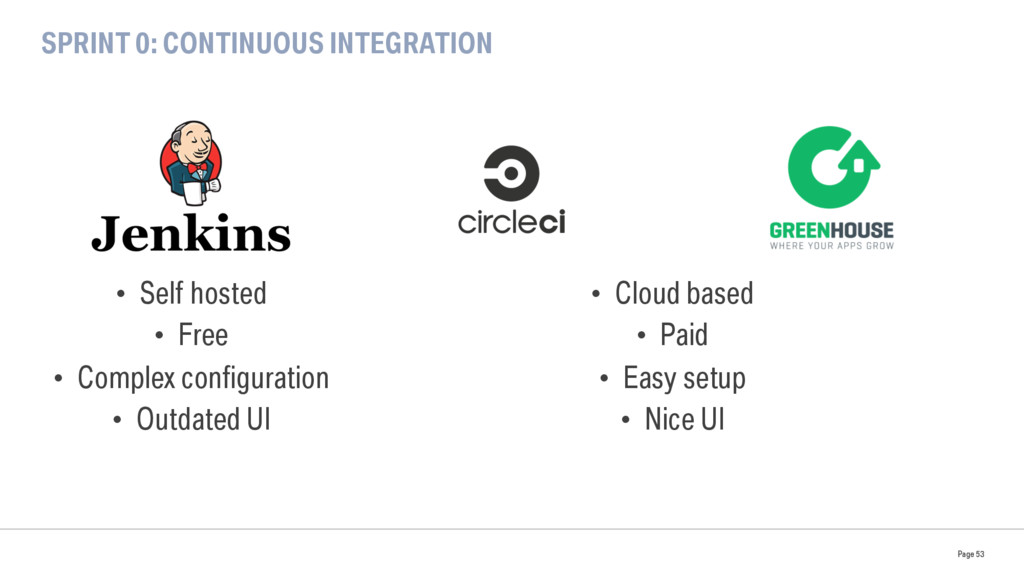 SPRINT 0: CONTINUOUS INTEGRATION Page 53 • Sel...