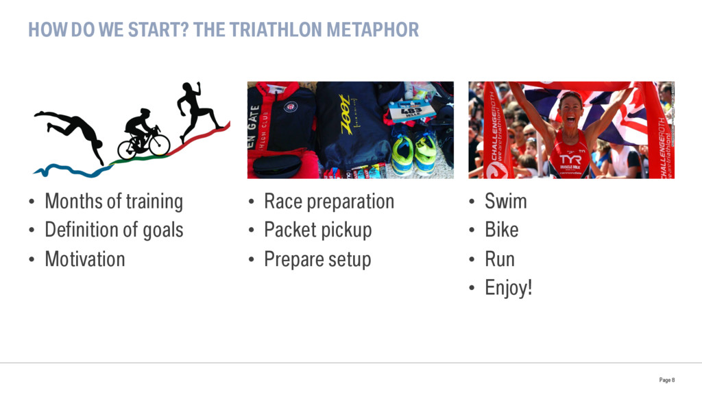 HOW DO WE START? THE TRIATHLON METAPHOR Page 8 ...
