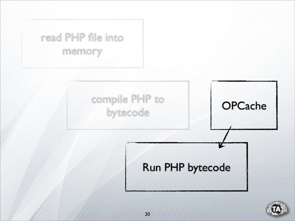 30 compile PHP to bytecode read PHP file into me...