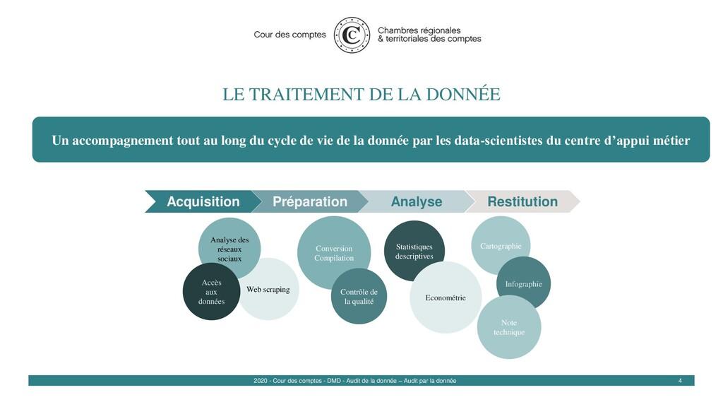 LE TRAITEMENT DE LA DONNÉE 4 Web scraping Carto...