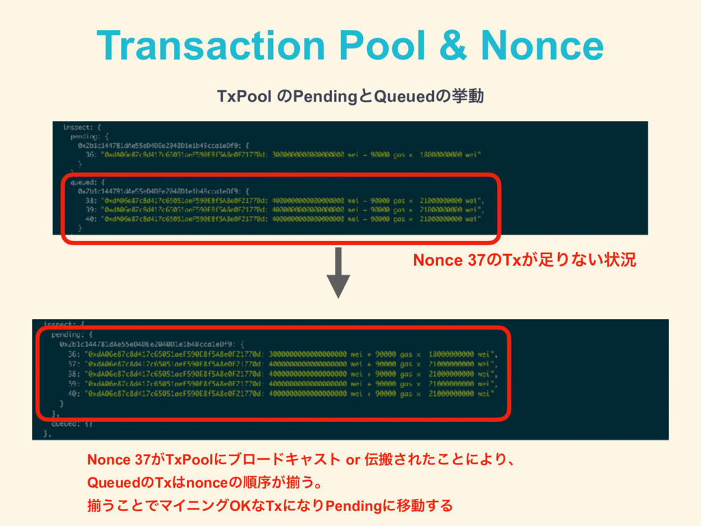 Transaction Pool & Nonce TxPool ͷPendingͱQueued...