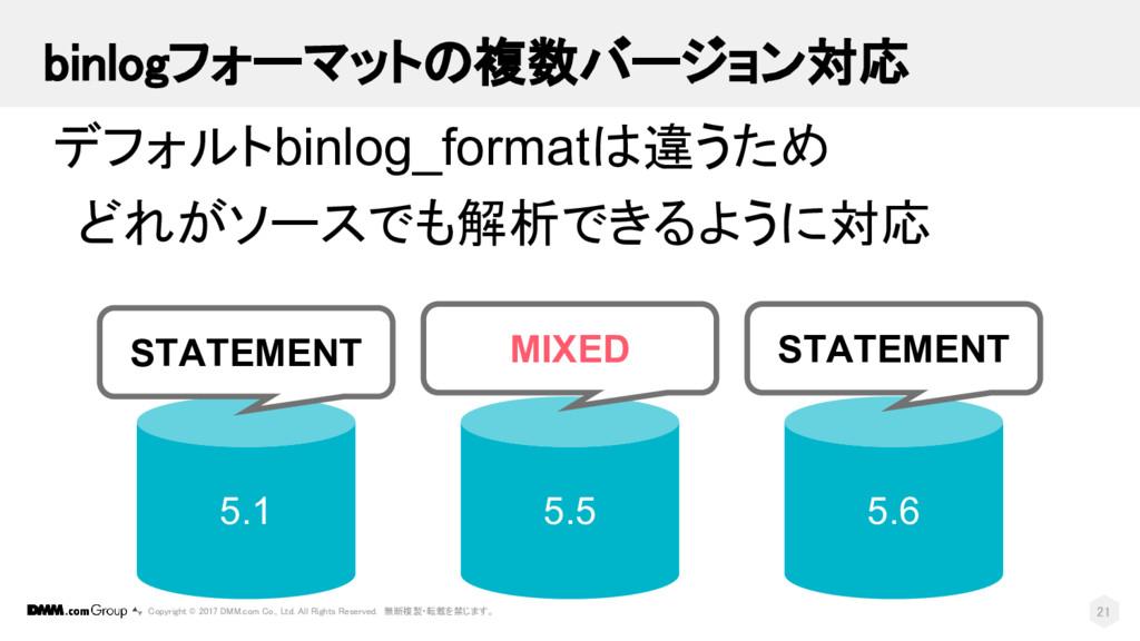 どれがソースでも解析できるように対応 5.1 5.5 5.6 STATEMENT MIXED ...