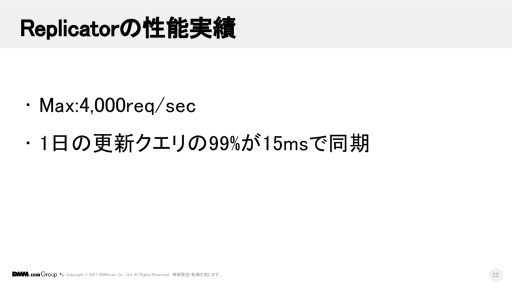 • Max:4,000req/sec • 1日の更新クエリの99%が15msで同期 22 Re...