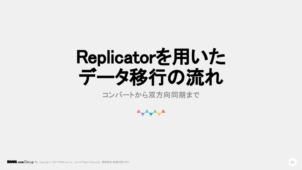 Replicatorを用いた データ移行の流れ コンバートから双方向同期まで 23 Copyr...