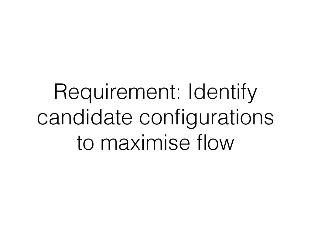 Requirement: Identify candidate configurations t...