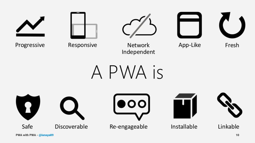PWA with PWA - @ianaya89 10