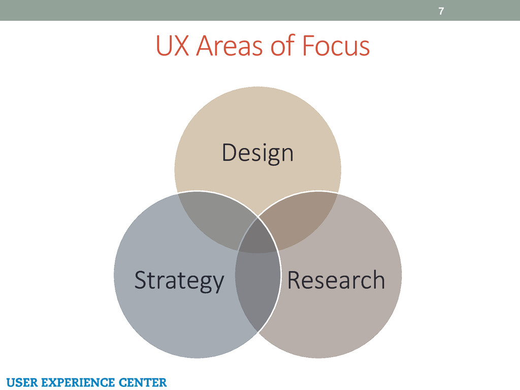 UX Areas of Focus 7 Design Research Strategy