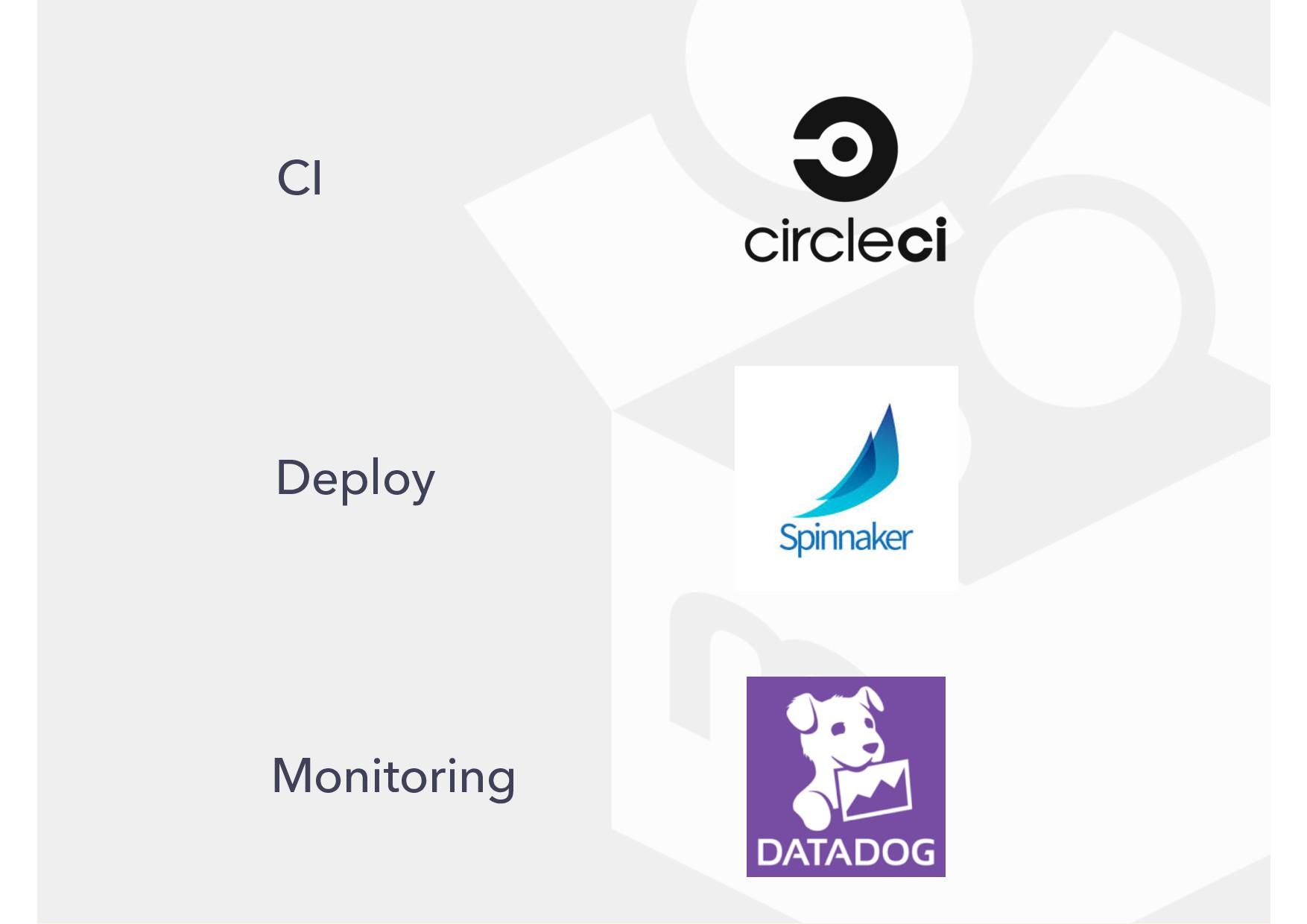 Deploy Monitoring CI